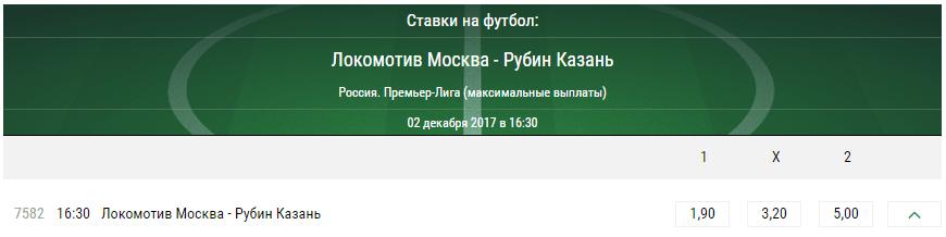 Локомотив - Рубин. Прогноз матча РФПЛ