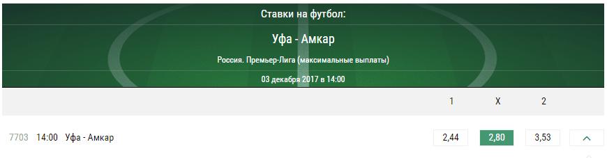 Уфа - Амкар. Прогноз матча РФПЛ
