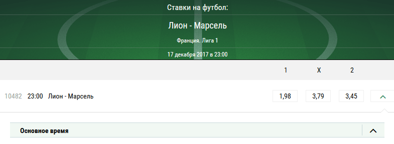 Лион - Марсель. Прогноз матча чемпионата Франции