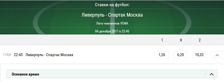 Ливерпуль - Спартак. Прогноз матча Лиги Чемпионов