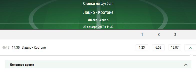 Лацио - Кротоне. Прогноз матча Серии А