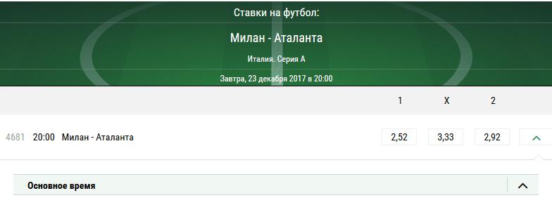 Милан - Аталанта. Прогноз матча Серии А