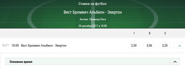 Вест Бромвич - Эвертон. Прогноз матча АПЛ