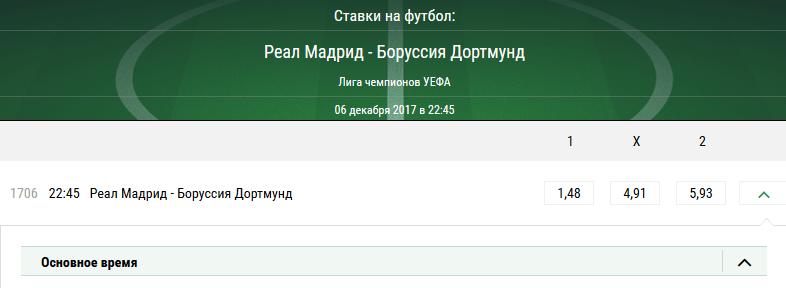 Реал - Боруссия Д. Прогноз матча Лиги Чемпионов