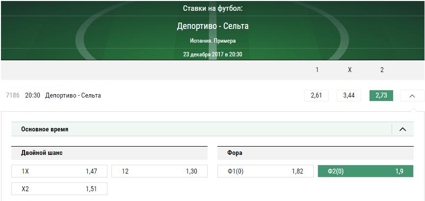 Депортиво - Сельта. Прогноз матча чемпионата Испании