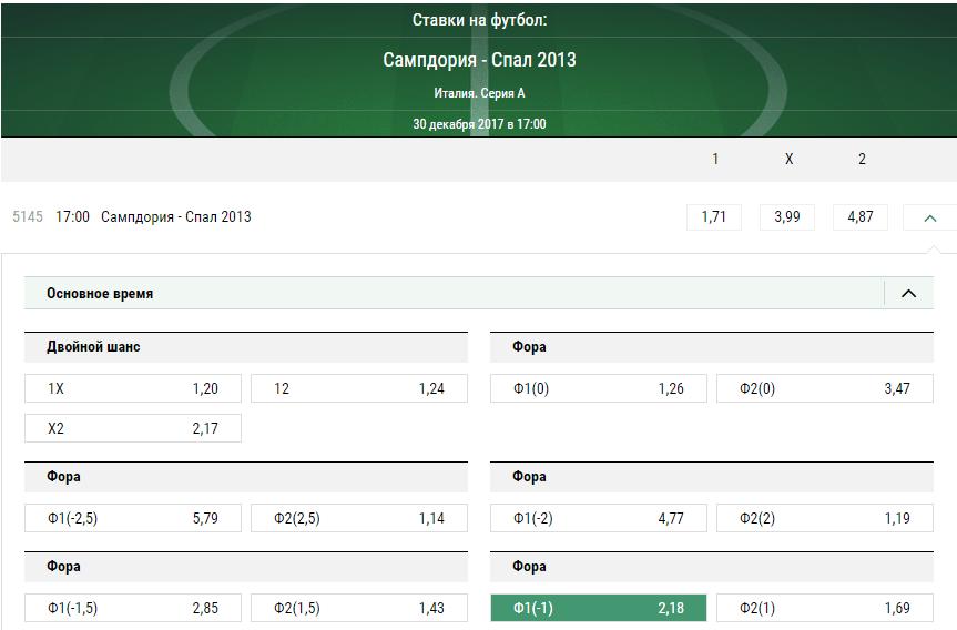 Сампдория - СПАЛ. Прогноз матча чемпионата Италии
