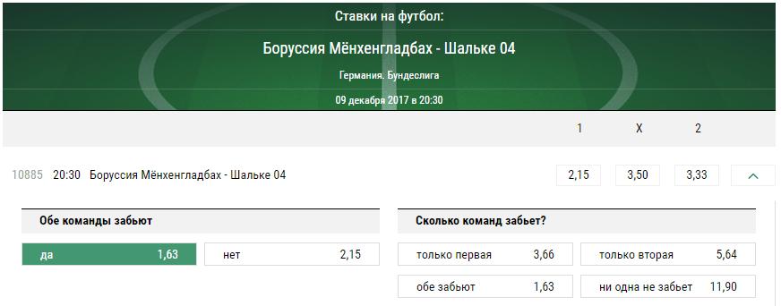 Боруссия Менхенгладбах - Шальке. Прогноз матча чемпионата Германии
