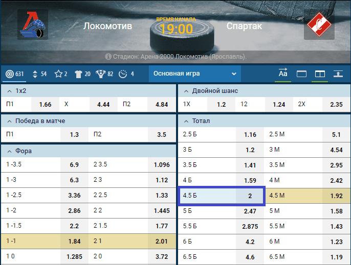 Прогноз на матч КХЛ «Локомотив» – «Спартак»