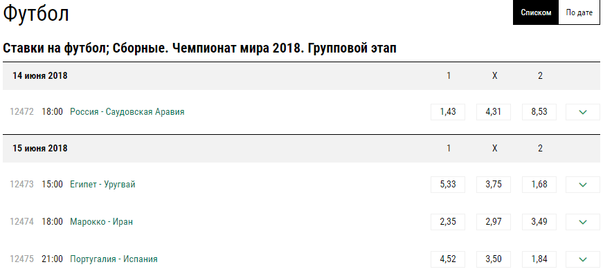 Что будет со ставками на спорт в России в 2018 году?