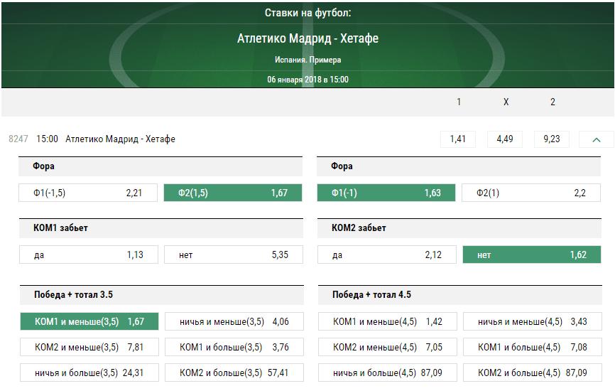 «Атлетико» обыграл «Хетафе», уКосты гол икрасная карточка
