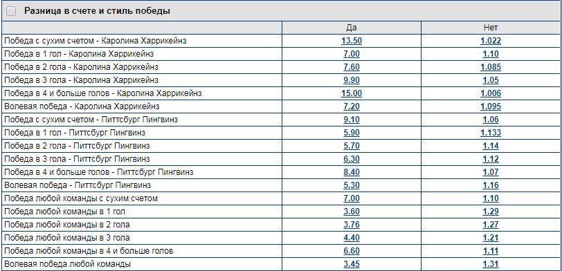 букмекерская контора 500 рублей