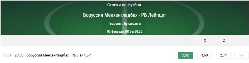Боруссия Менхенгладбах - Лейпциг. Прогноз матча чемпионатаГермании