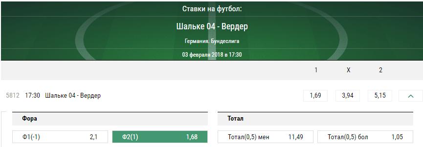 Шальке - Вердер. Прогноз матча чемпионатаГермании