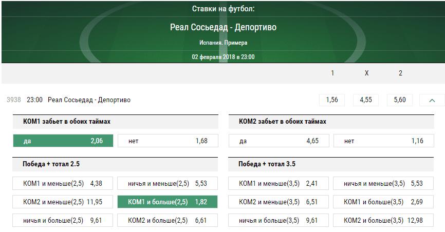 Реал Сосьедад - Депортиво. Прогноз матча Примеры