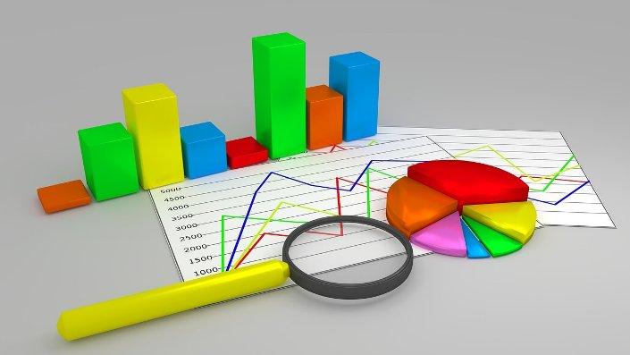 Как адекватно повысить коэффициент ставки?