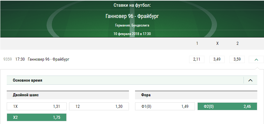 Ганновер - Фрайбург. Прогноз матча чемпионатаГермании