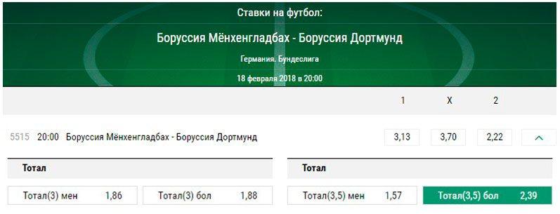 Боруссия Менхенгладбах – Боруссия Дортмунд. Прогноз матча чемпионата Германии