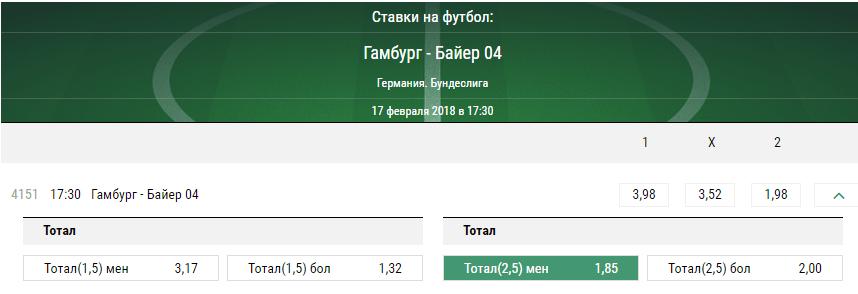 Гамбург - Байер 04. Прогноз матча чемпионата Германии