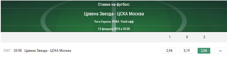 Црвена Звезда – ЦСКА Москва. Прогноз матча Лиги Европы