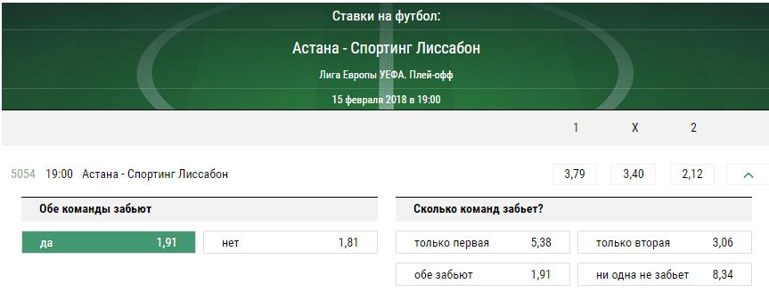 Астана - Спортинг. Прогноз матча Лиги Европы