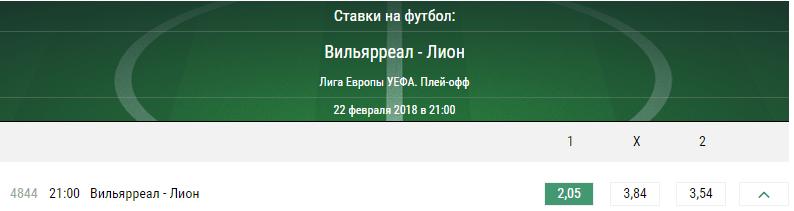 Вильярреал – Лион. Прогноз матча Лиги Европы