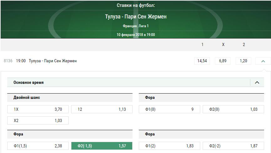 Тулуза – ПСЖ. Прогноз матча Лиги 1