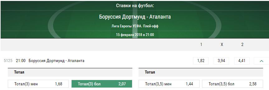 Боруссия Дортмунд - Аталанта. Прогноз матча Лиги Европы