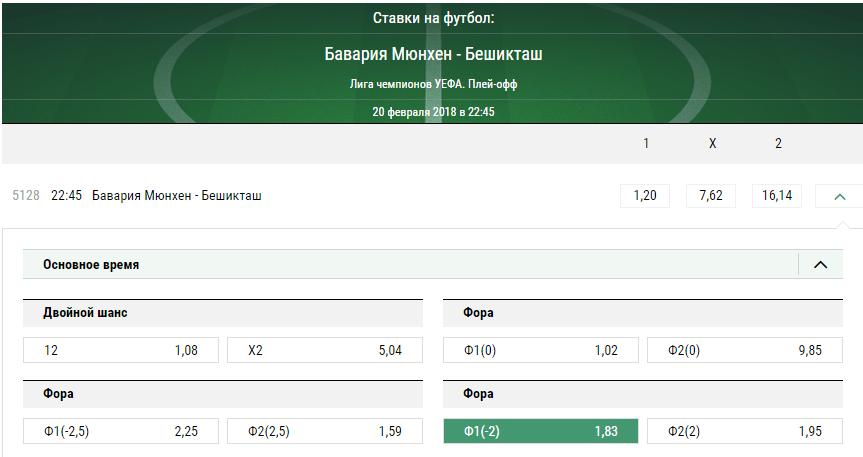 Бавария - Бешикташ. Прогноз матча Лиги чемпионов