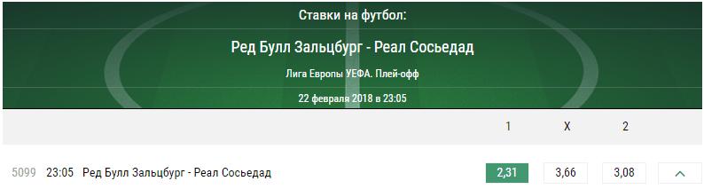 Ред Булл Зальцбург – Реал Сосьедад. Прогноз матча Лиги Европы