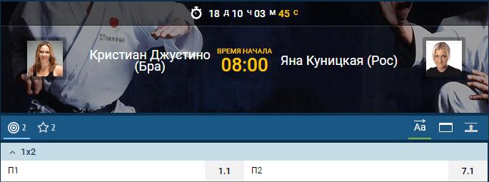 Прогноз на бой Кристиан Джустино – Яна Куницкая