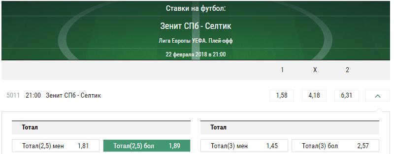 Зенит - Селтик. Прогноз матча Лиги Европы