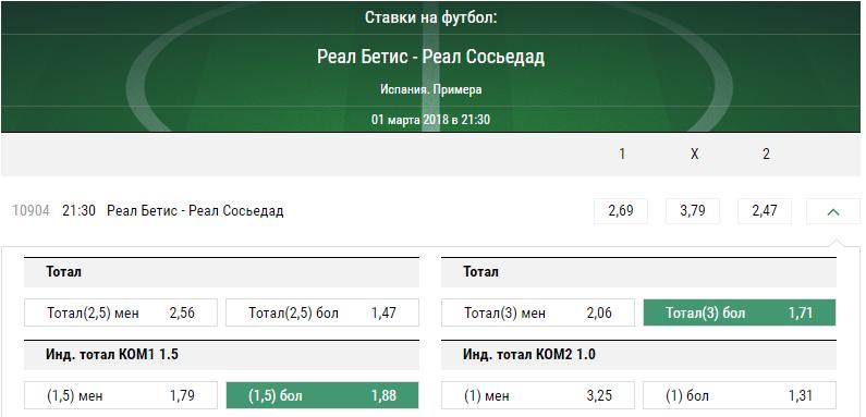 Бетис – Реал Сосьедад. Прогноз матча Примеры