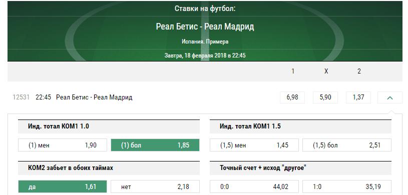 Бетис - Реал. Прогноз матча Примеры.