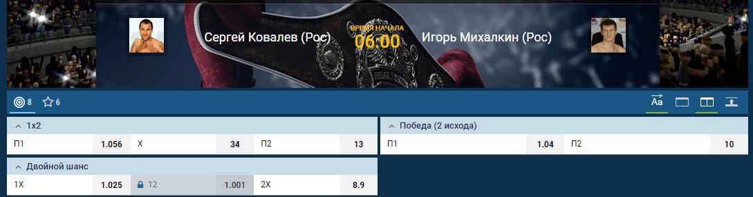Прогноз на бой Сергей Ковалёв – Игорь Михалкин