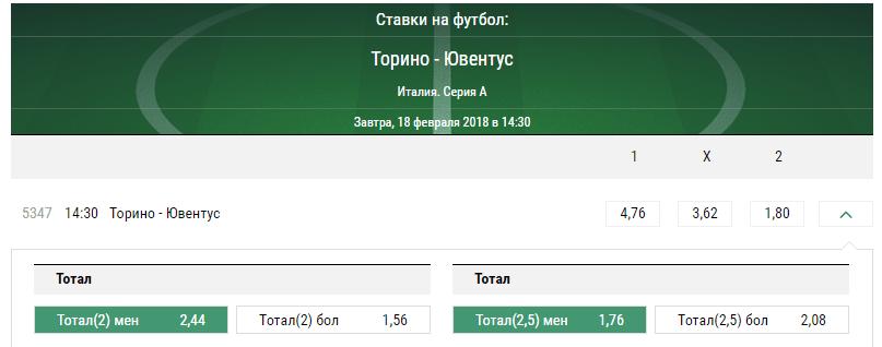 Торино - Ювентус. Прогноз матча Серии А