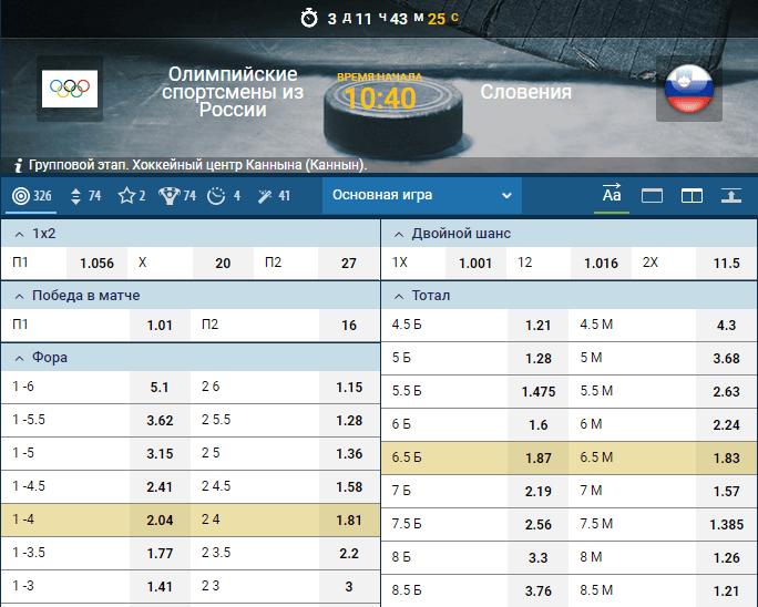 Прогноз матча Россия (OAR) – Словения
