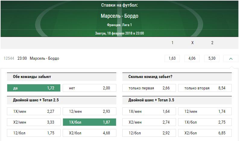 Марсель - Бордо. Прогноз матча Лиги 1