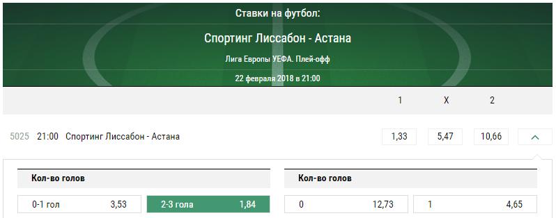 Спортинг - Астана. Прогноз матча Лиги Европы