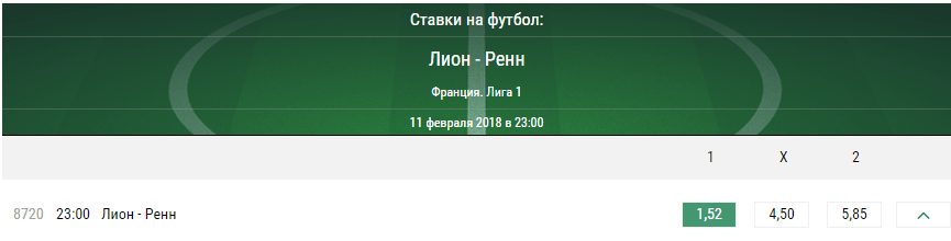 Лион – Ренн. Прогноз матча Лиги 1