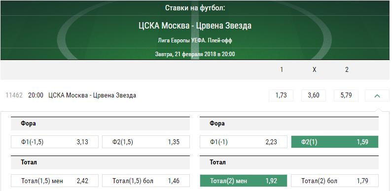 ЦСКА – Црвена Звезда. Прогноз матча плей-офф Лиги Европы.