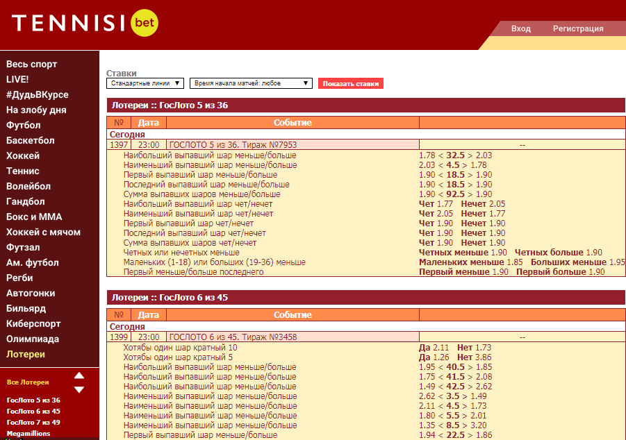 Обзор букмекерской конторы «Tennisi»