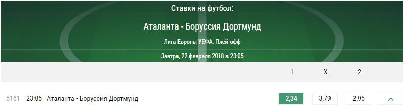 Аталанта – Боруссия Дортмунд. Прогноз матча Лиги Европы