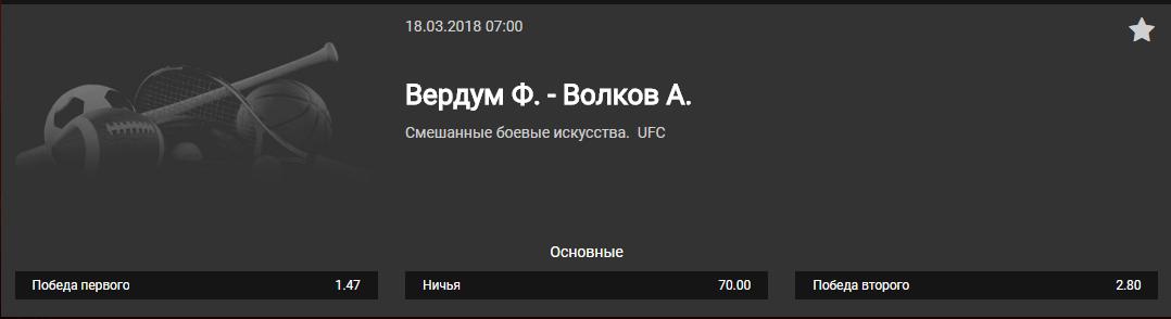 Прогноз на бой Фабрисио Вердум – Александр Волков. Прямая трансляция!