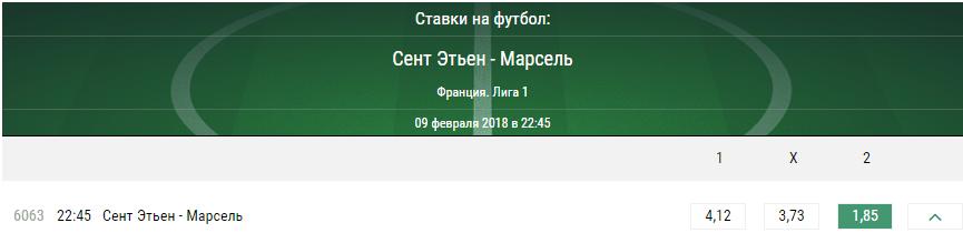 Сент-Этьен – Марсель. Прогноз матча Лиги 1