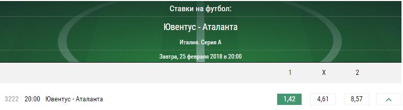Ювентус – Аталанта. Прогноз матча Серии А