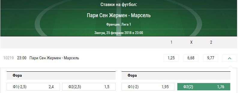 ПСЖ – Марсель. Прогноз матча Лиги 1