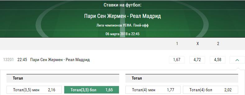 ПСЖ - Реал. Прогноз матча Лиги Чемпионов