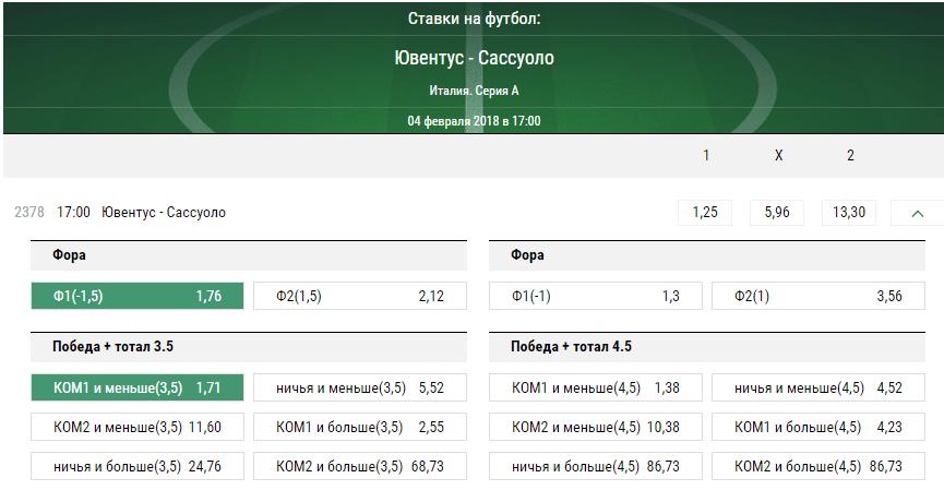 Ювентус - Сассуоло. Прогноз матча Серии А