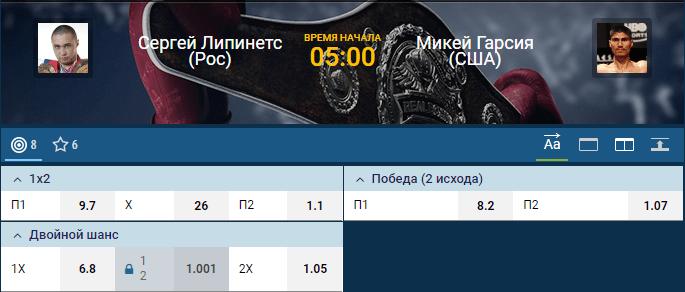 Прогноз на бой Сергей Липинец – Микей Гарсия