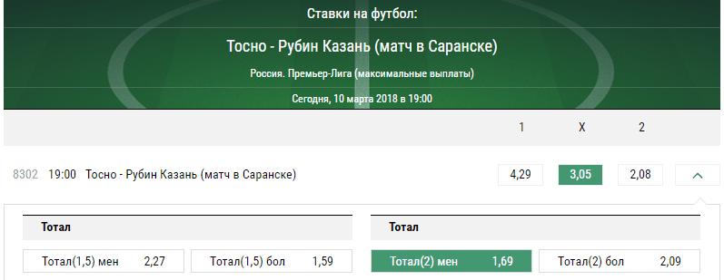 Тосно - Рубин. Прогноз матча РФПЛ